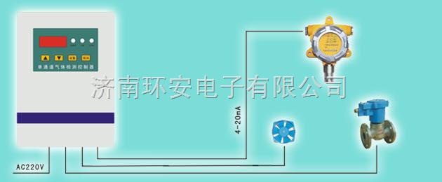 甘肅氫氣報警器   氫氣泄露報警器  防爆型氫氣氣體報警器