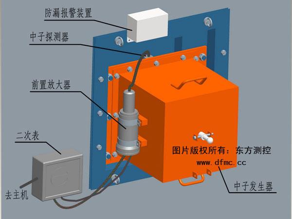 矿槽水分仪